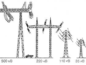 До 1 января 2022 года внести сведения о границах зон линий и сооружений связи